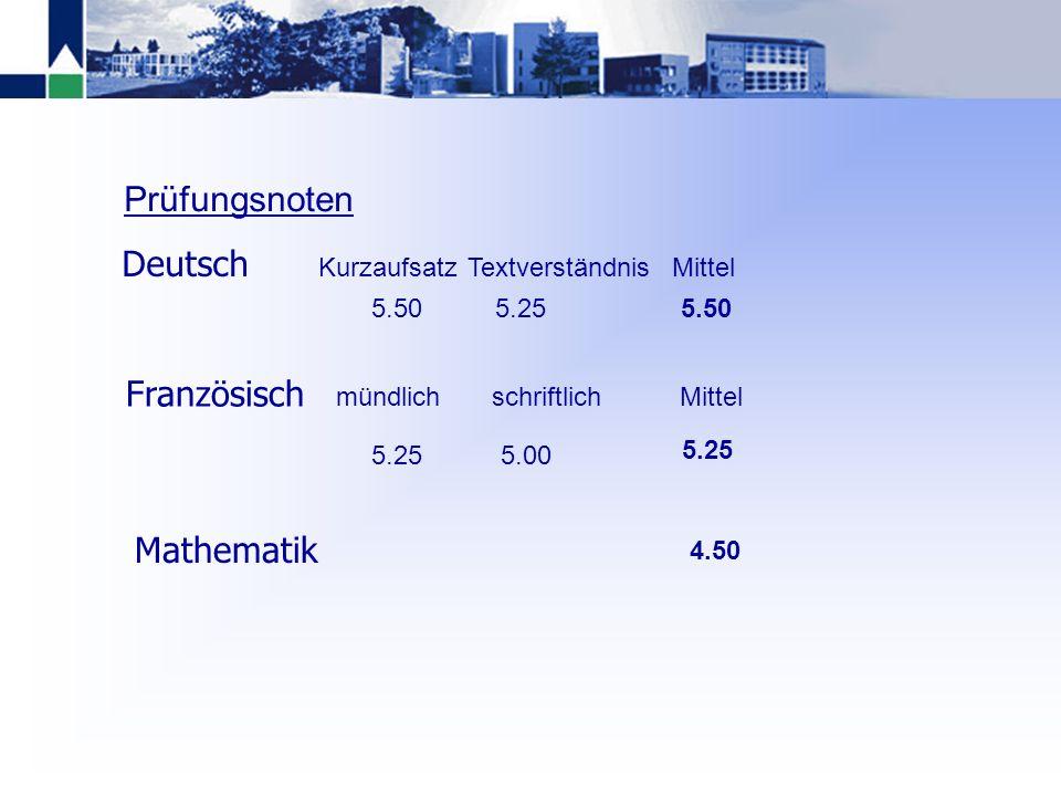 Die Abschlussprüfung 1. Tag:Französisch90 Minuten 2. Tag:Deutsch120 Minuten 3. Tag:Mathematik120 Minuten Es dürfen keine unerlaubten Hilfsmittel (Nate