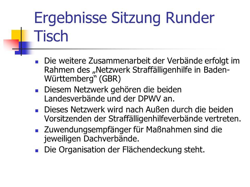 Ergebnisse Sitzung Runder Tisch Die weitere Zusammenarbeit der Verbände erfolgt im Rahmen des Netzwerk Straffälligenhilfe in Baden- Württemberg (GBR)