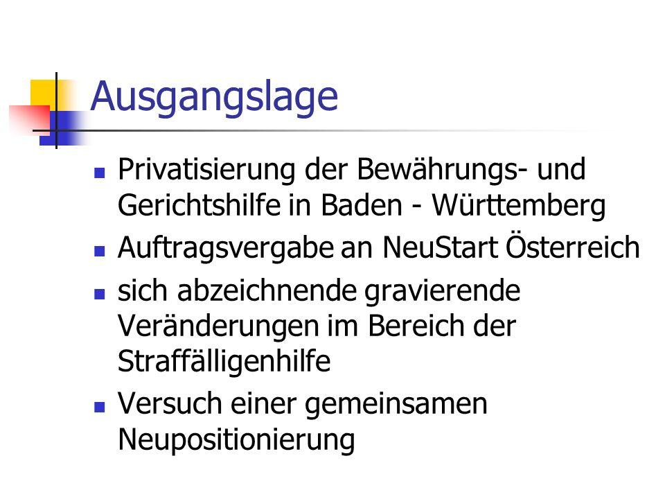 Ausgangslage Privatisierung der Bewährungs- und Gerichtshilfe in Baden - Württemberg Auftragsvergabe an NeuStart Österreich sich abzeichnende graviere
