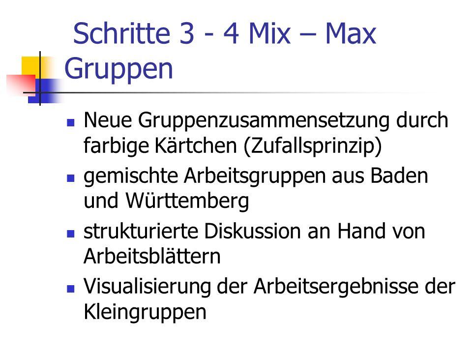 Schritte 3 - 4 Mix – Max Gruppen Neue Gruppenzusammensetzung durch farbige Kärtchen (Zufallsprinzip) gemischte Arbeitsgruppen aus Baden und Württember