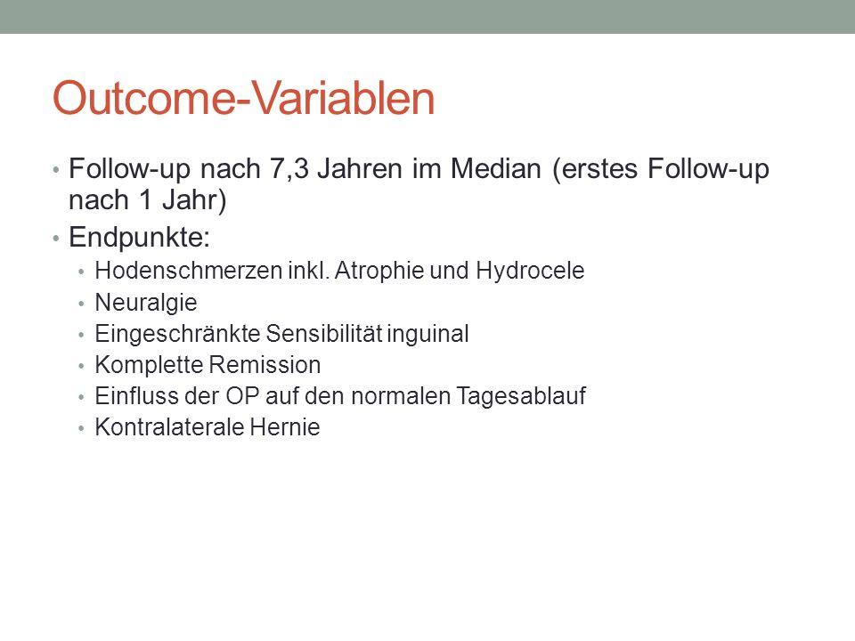 Outcome-Variablen Follow-up nach 7,3 Jahren im Median (erstes Follow-up nach 1 Jahr) Endpunkte: Hodenschmerzen inkl. Atrophie und Hydrocele Neuralgie