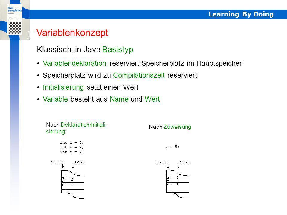 Learning By Doing Variablenkonzept Variablendeklaration reserviert Speicherplatz im Hauptspeicher Klassisch, in Java Basistyp int x = 5; int y = 2; in