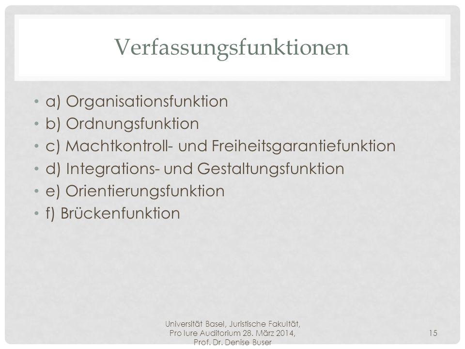 Universität Basel, Juristische Fakultät, Pro Iure Auditorium 28. März 2014, Prof. Dr. Denise Buser 15 Verfassungsfunktionen a) Organisationsfunktion b