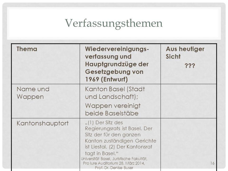 Universität Basel, Juristische Fakultät, Pro Iure Auditorium 28. März 2014, Prof. Dr. Denise Buser 16 Verfassungsthemen ThemaWiedervereinigungs- verfa