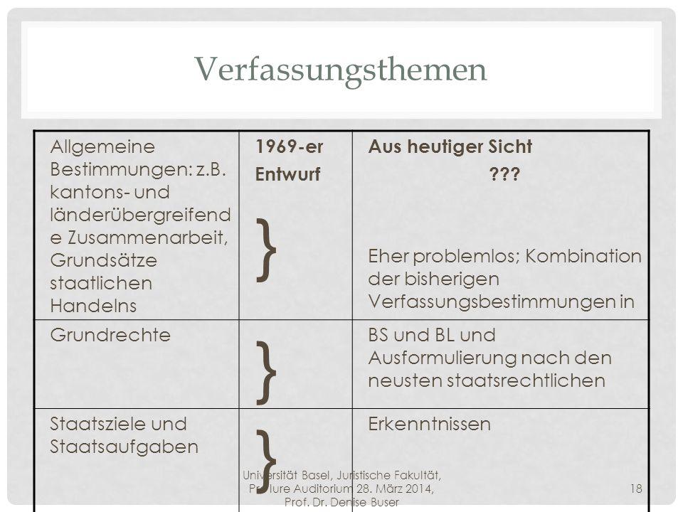 Universität Basel, Juristische Fakultät, Pro Iure Auditorium 28. März 2014, Prof. Dr. Denise Buser 18 Verfassungsthemen Allgemeine Bestimmungen: z.B.