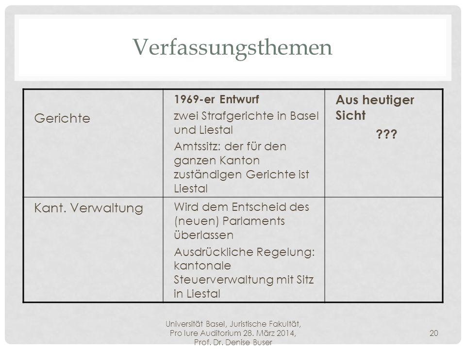 Universität Basel, Juristische Fakultät, Pro Iure Auditorium 28. März 2014, Prof. Dr. Denise Buser 20 Verfassungsthemen Gerichte 1969-er Entwurf zwei