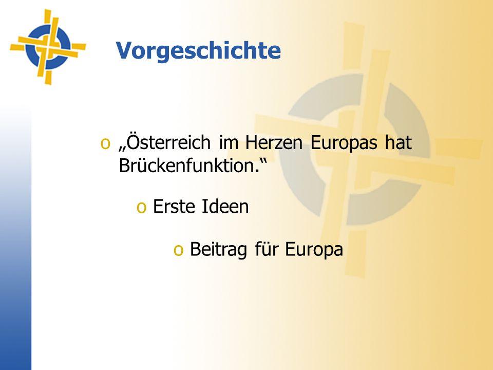 Vorgeschichte oÖsterreich im Herzen Europas hat Brückenfunktion. o Erste Ideen o Beitrag für Europa