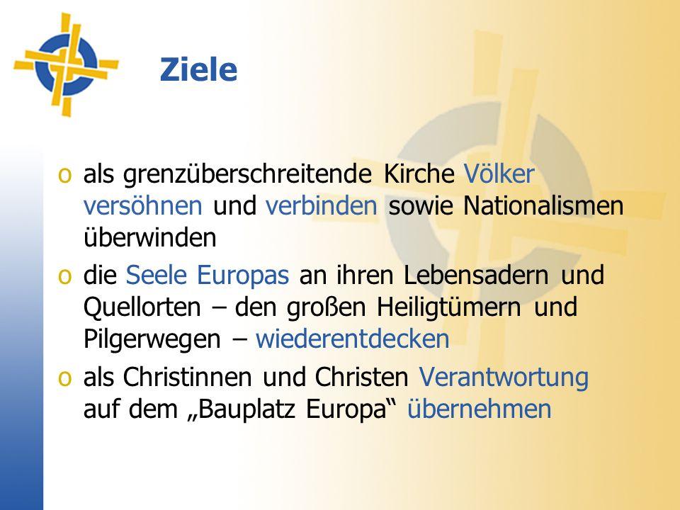 Jugend oWeg der Versöhnung Weg mit dem Weltjugendkreuz durch alle acht Länder, Juli und August 2003 oDas Gesicht/Antlitz Jesu suchen Gebetsnacht der Jugend in allen acht Ländern in der Nacht vom 18.