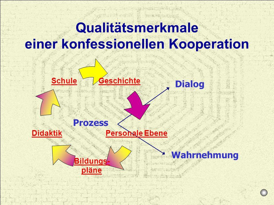 Qualitätsmerkmale einer konfessionellen Kooperation Dialog Wahrnehmung Prozess