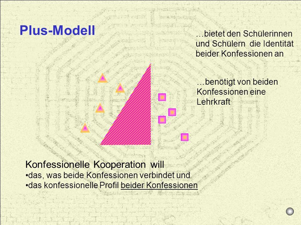 Plus-Modell Konfessionelle Kooperation will das, was beide Konfessionen verbindet und das konfessionelle Profil beider Konfessionen …benötigt von beid