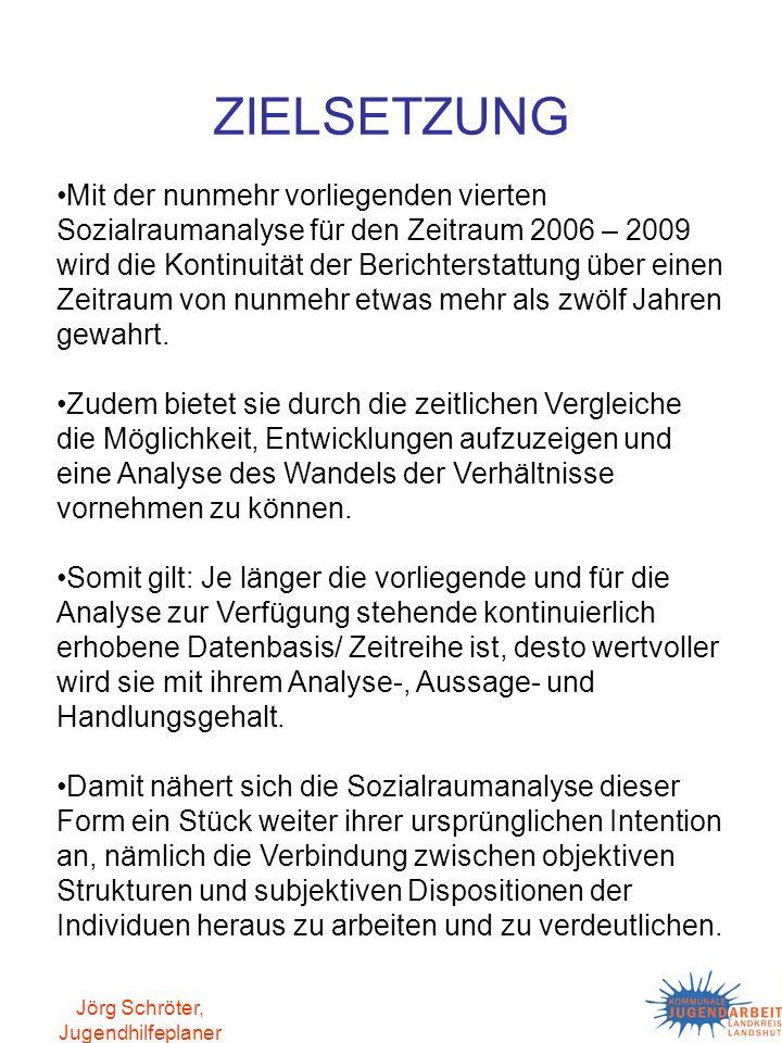 ZIELSETZUNG Mit der nunmehr vorliegenden vierten Sozialraumanalyse für den Zeitraum 2006 – 2009 wird die Kontinuität der Berichterstattung über einen