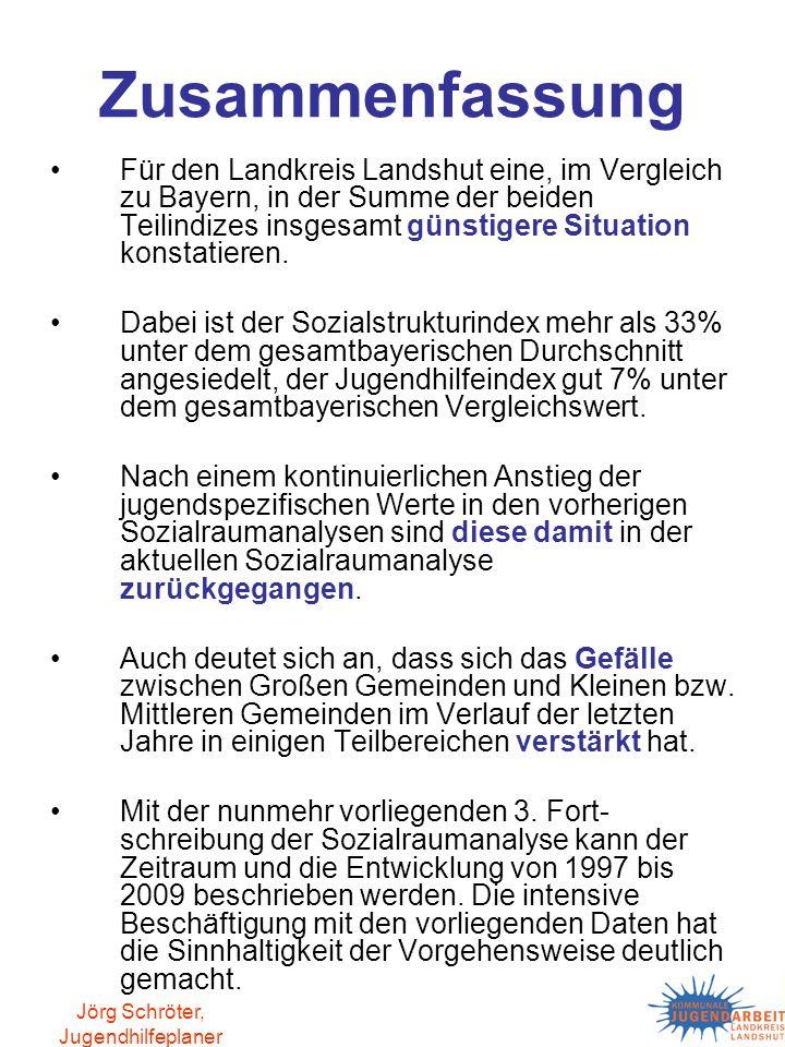 Jörg Schröter, Jugendhilfeplaner Zusammenfassung Für den Landkreis Landshut eine, im Vergleich zu Bayern, in der Summe der beiden Teilindizes insgesam
