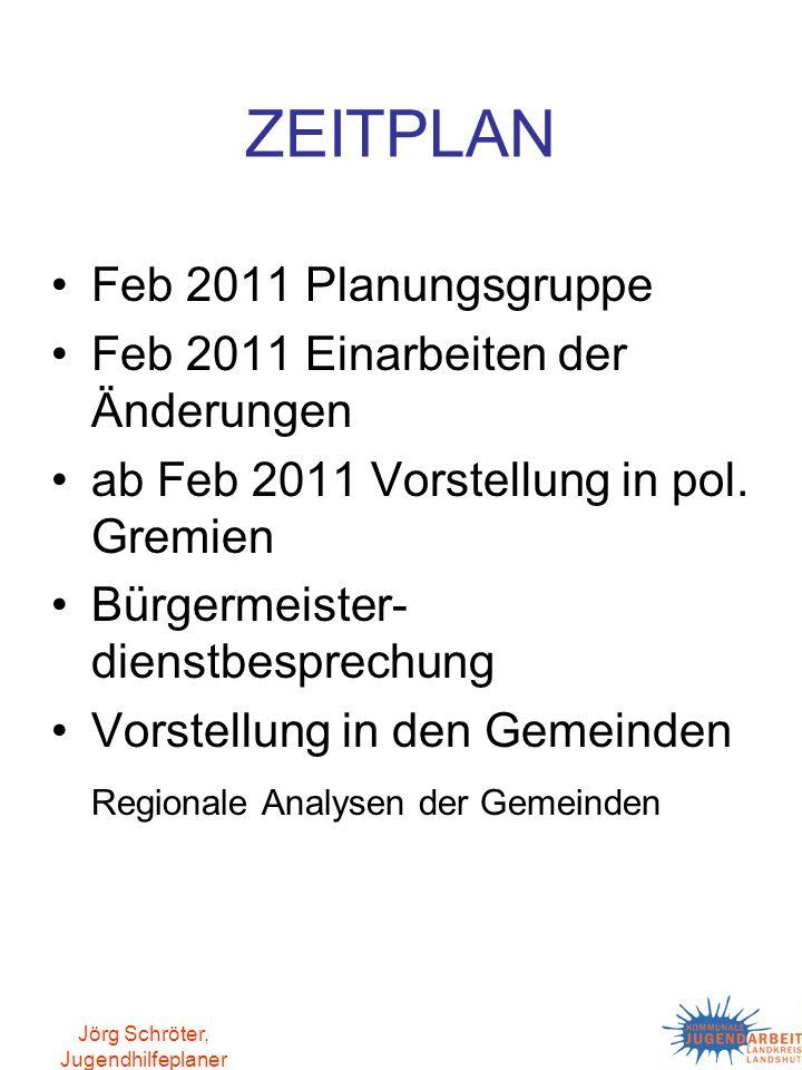 Jörg Schröter, Jugendhilfeplaner ZEITPLAN Feb 2011 Planungsgruppe Feb 2011 Einarbeiten der Änderungen ab Feb 2011 Vorstellung in pol. Gremien Bürgerme
