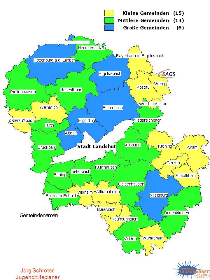 Bevölkerungsentwicklung in den Gemeinden
