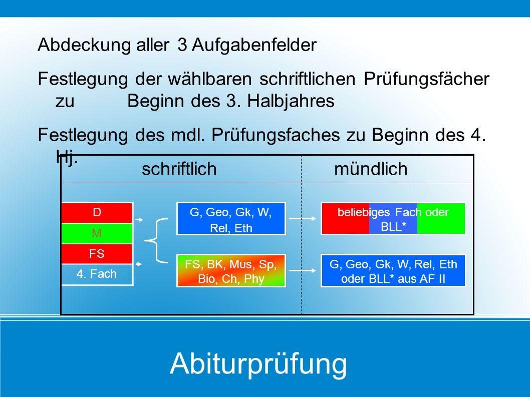 Abiturprüfung Abdeckung aller 3 Aufgabenfelder Festlegung der wählbaren schriftlichen Prüfungsfächer zu Beginn des 3. Halbjahres Festlegung des mdl. P