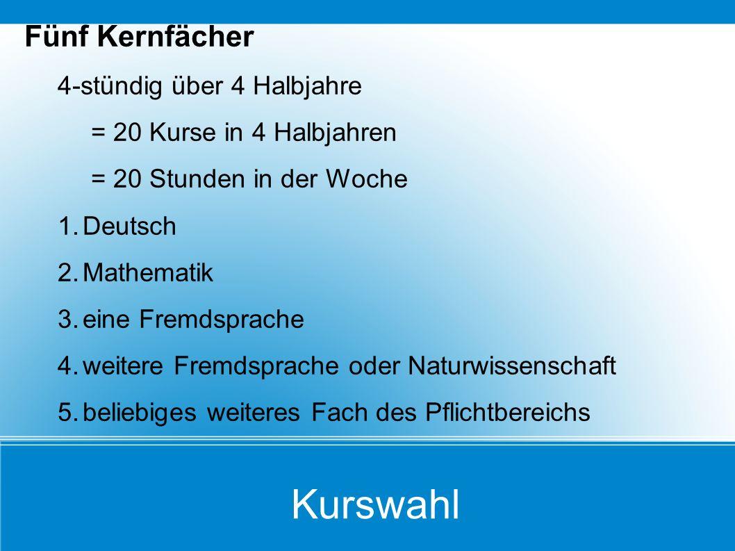 Fünf Kernfächer 4-stündig über 4 Halbjahre = 20 Kurse in 4 Halbjahren = 20 Stunden in der Woche 1.Deutsch 2.Mathematik 3.eine Fremdsprache 4.weitere F