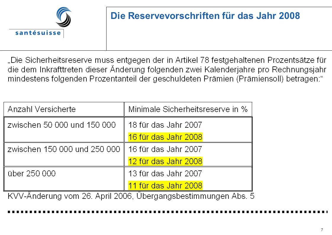 7 Die Reservevorschriften für das Jahr 2008