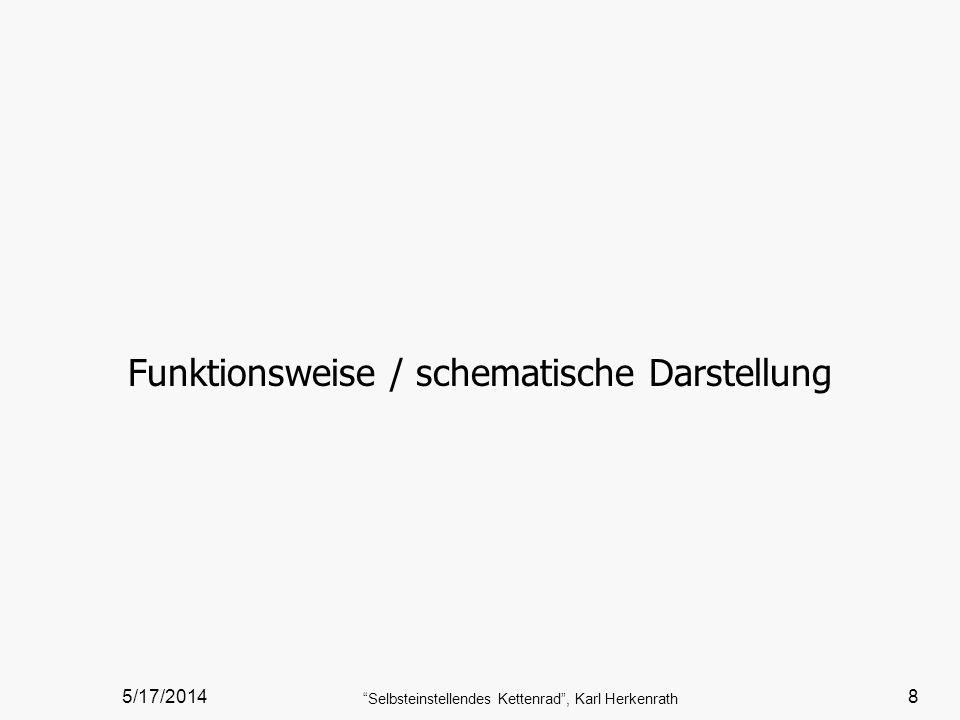 5/17/2014 Selbsteinstellendes Kettenrad, Karl Herkenrath 8 Funktionsweise / schematische Darstellung