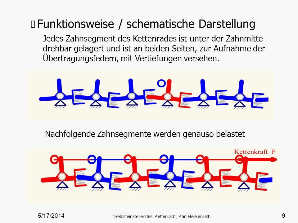 5/17/2014 Selbsteinstellendes Kettenrad, Karl Herkenrath 9 Belastung durch Kettenkraft F = Funktionsweise / schematische Darstellung Verteilung auf zw