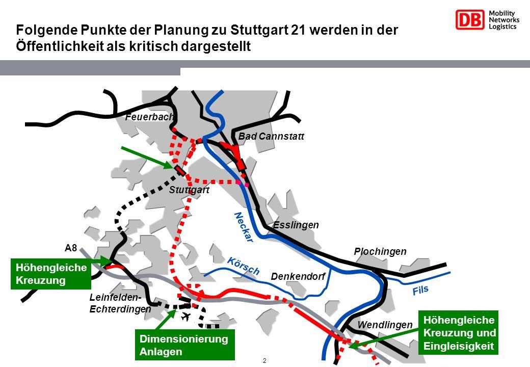 2 Folgende Punkte der Planung zu Stuttgart 21 werden in der Öffentlichkeit als kritisch dargestellt A8 Körsch Fils Neckar Stuttgart Bad Cannstatt Essl
