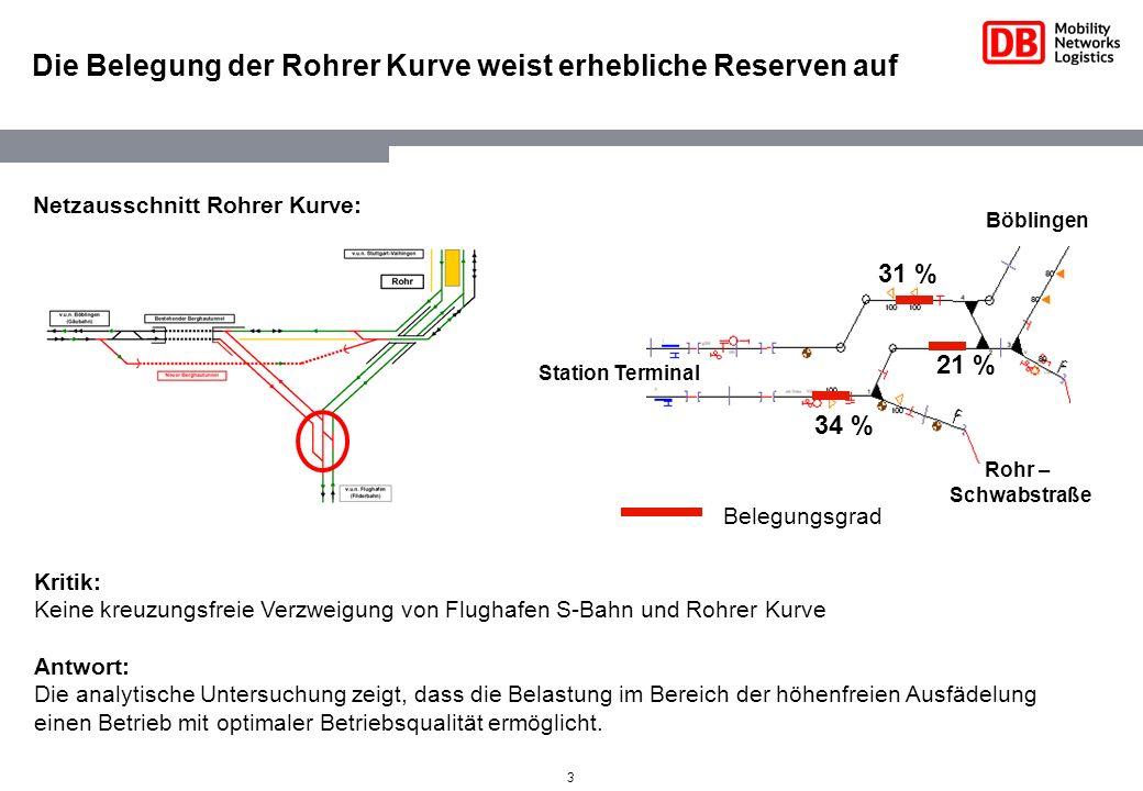 3 Die Belegung der Rohrer Kurve weist erhebliche Reserven auf Kritik: Keine kreuzungsfreie Verzweigung von Flughafen S-Bahn und Rohrer Kurve Antwort: