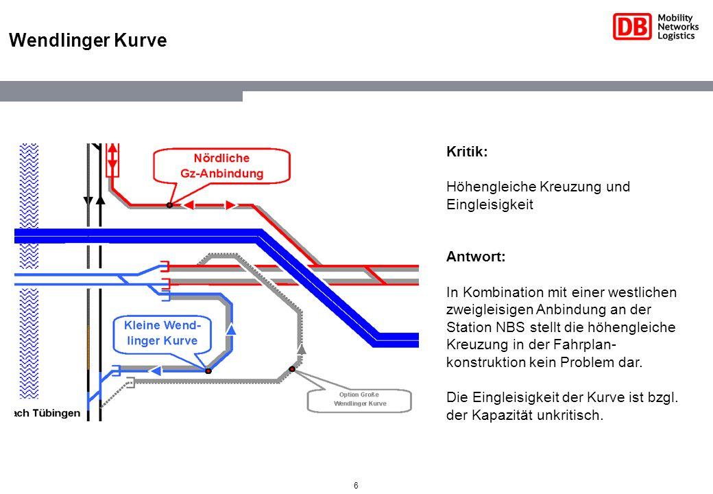 6 Kritik: Höhengleiche Kreuzung und Eingleisigkeit Antwort: In Kombination mit einer westlichen zweigleisigen Anbindung an der Station NBS stellt die höhengleiche Kreuzung in der Fahrplan- konstruktion kein Problem dar.