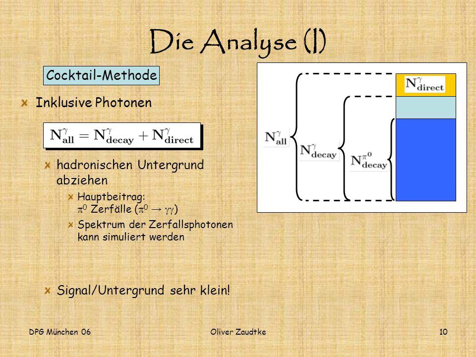 DPG München 06Oliver Zaudtke10 Inklusive Photonen hadronischen Untergrund abziehen Hauptbeitrag: 0 Zerfälle ( 0 ) Spektrum der Zerfallsphotonen kann s