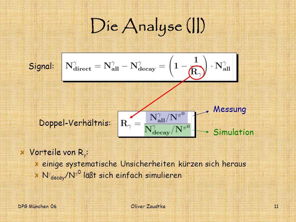 DPG München 06Oliver Zaudtke11 Die Analyse (II) Signal: Doppel-Verhältnis: Messung Simulation Vorteile von R : einige systematische Unsicherheiten kür