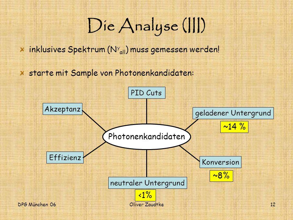 DPG München 06Oliver Zaudtke12 Die Analyse (III) PID Cuts geladener Untergrund neutraler Untergrund Konversion Effizienz Akzeptanz Photonenkandidaten