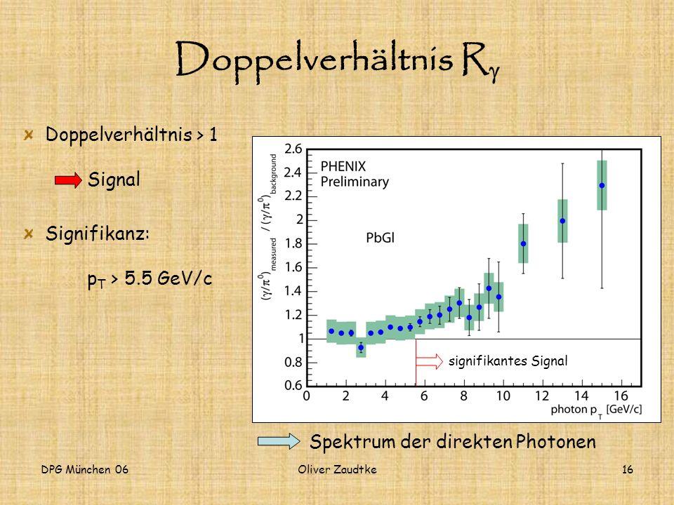 DPG München 06Oliver Zaudtke16 Doppelverhältnis R Doppelverhältnis > 1 Signal Signifikanz: p T > 5.5 GeV/c signifikantes Signal Spektrum der direkten