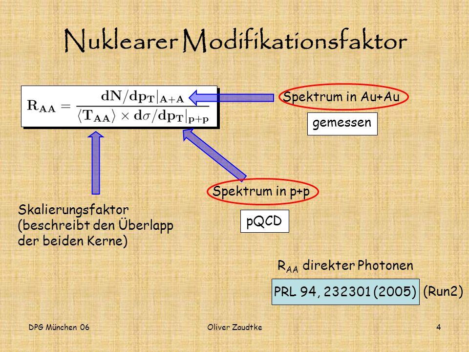 DPG München 06Oliver Zaudtke4 Nuklearer Modifikationsfaktor Spektrum in Au+Au R AA direkter Photonen PRL 94, 232301 (2005) Spektrum in p+p Skalierungs