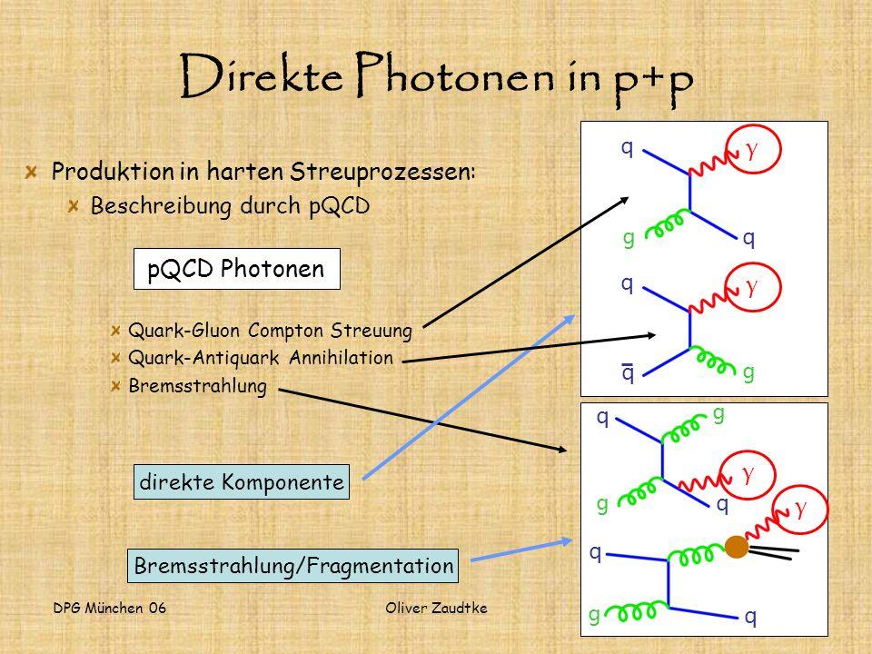 DPG München 06Oliver Zaudtke7 Bremsstrahlung/Fragmentation direkte Komponente Direkte Photonen in p+p Produktion in harten Streuprozessen: Beschreibun