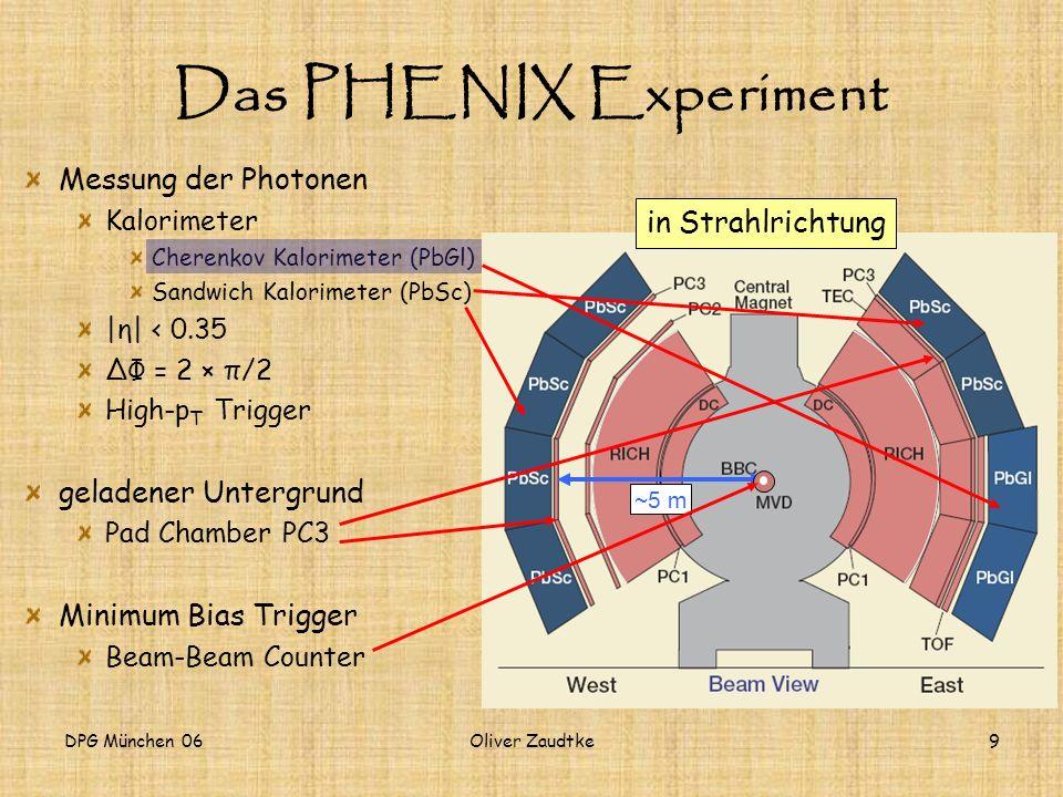DPG München 06Oliver Zaudtke9 Das PHENIX Experiment Messung der Photonen Kalorimeter Cherenkov Kalorimeter (PbGl) Sandwich Kalorimeter (PbSc) |η| < 0.