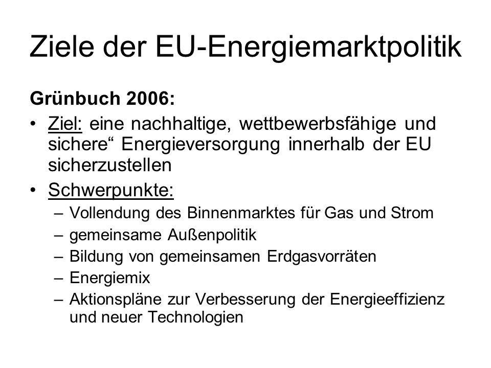 Ziele der EU-Energiemarktpolitik Grünbuch 2006: Ziel: eine nachhaltige, wettbewerbsfähige und sichere Energieversorgung innerhalb der EU sicherzustell