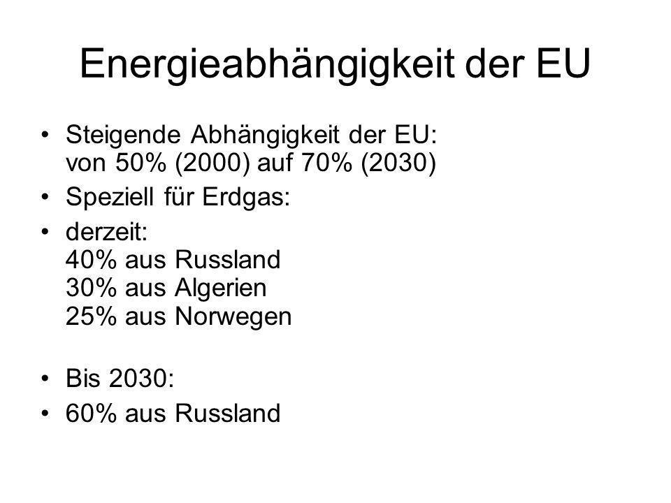 Energieabhängigkeit der EU Steigende Abhängigkeit der EU: von 50% (2000) auf 70% (2030) Speziell für Erdgas: derzeit: 40% aus Russland 30% aus Algerie