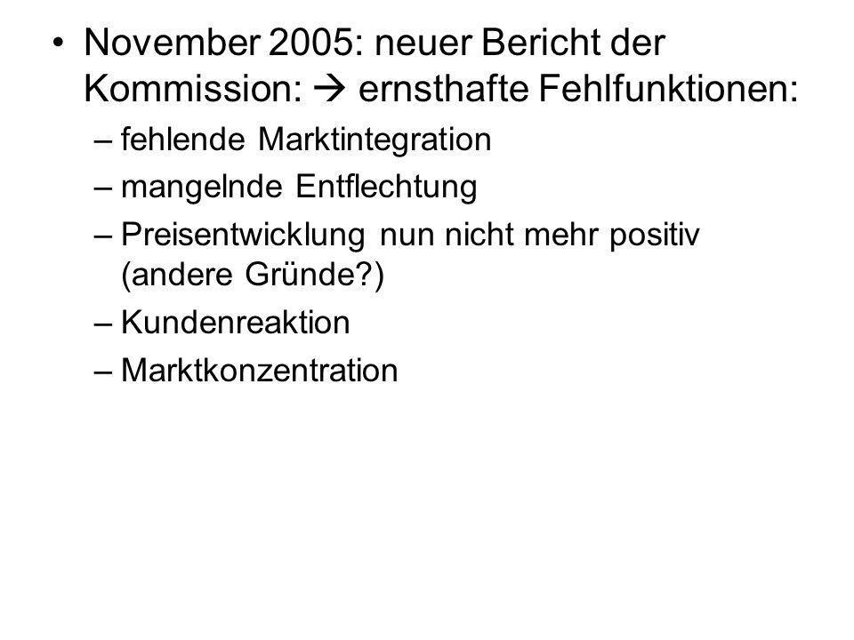 November 2005: neuer Bericht der Kommission: ernsthafte Fehlfunktionen: –fehlende Marktintegration –mangelnde Entflechtung –Preisentwicklung nun nicht