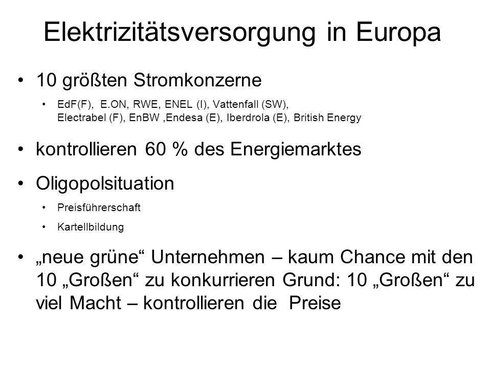 Elektrizitätsversorgung in Europa 10 größten Stromkonzerne EdF(F), E.ON, RWE, ENEL (I), Vattenfall (SW), Electrabel (F), EnBW,Endesa (E), Iberdrola (E