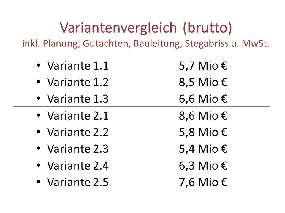 Variantenvergleich (brutto) inkl. Planung, Gutachten, Bauleitung, Stegabriss u.