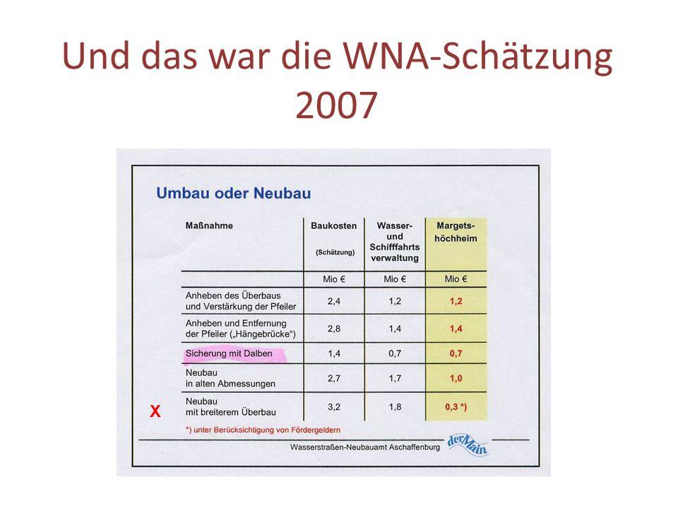 Und das war die WNA-Schätzung 2007 X