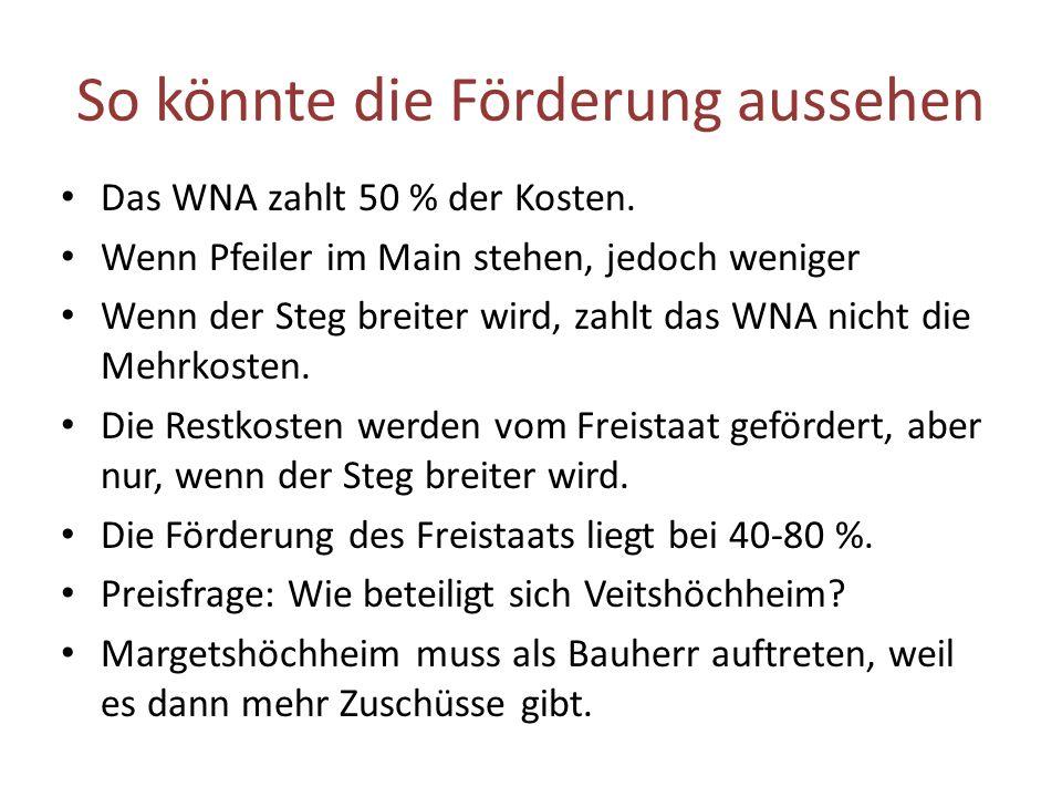 So könnte die Förderung aussehen Das WNA zahlt 50 % der Kosten.