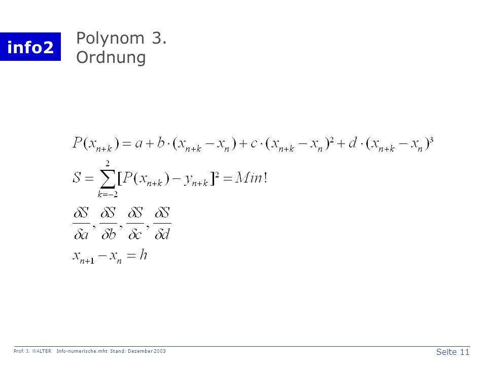 info2 Prof. J. WALTER Info-numerische.mht Stand: Dezember 2003 Seite 11 Polynom 3. Ordnung