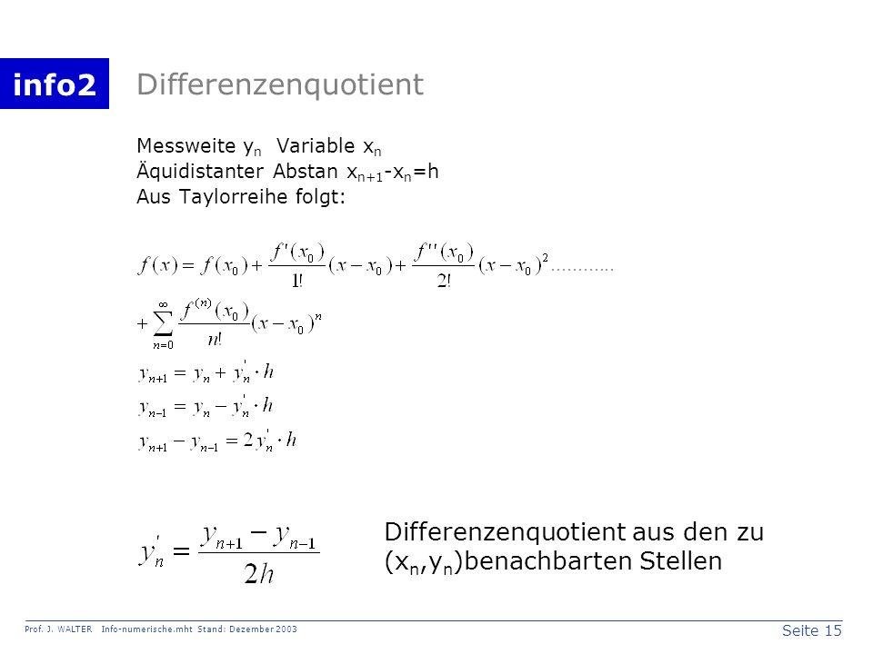 info2 Prof. J. WALTER Info-numerische.mht Stand: Dezember 2003 Seite 15 Differenzenquotient Messweite y n Variable x n Äquidistanter Abstan x n+1 -x n