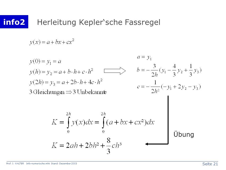 info2 Prof. J. WALTER Info-numerische.mht Stand: Dezember 2003 Seite 21 Herleitung Keplersche Fassregel Übung