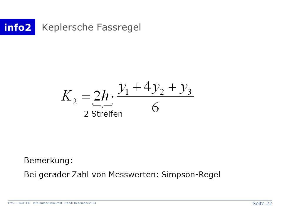 info2 Prof. J. WALTER Info-numerische.mht Stand: Dezember 2003 Seite 22 Keplersche Fassregel 2 Streifen Bemerkung: Bei gerader Zahl von Messwerten: Si