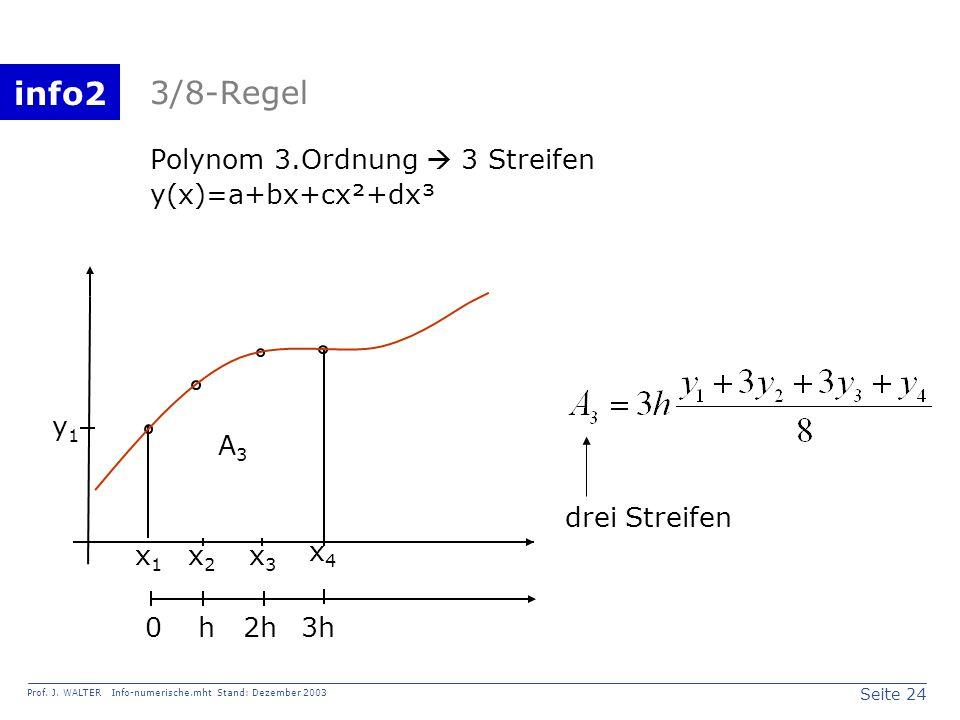 info2 Prof. J. WALTER Info-numerische.mht Stand: Dezember 2003 Seite 24 3/8-Regel Polynom 3.Ordnung 3 Streifen y(x)=a+bx+cx²+dx³ x1x1 x2x2 x3x3 y1y1 h