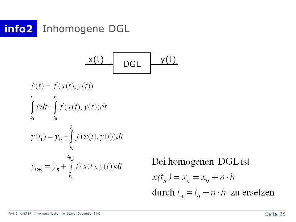 info2 Prof. J. WALTER Info-numerische.mht Stand: Dezember 2003 Seite 28 Inhomogene DGL DGL x(t)y(t)
