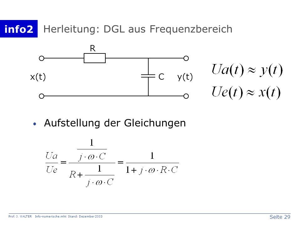 info2 Prof. J. WALTER Info-numerische.mht Stand: Dezember 2003 Seite 29 Herleitung: DGL aus Frequenzbereich Aufstellung der Gleichungen R y(t)Cx(t)