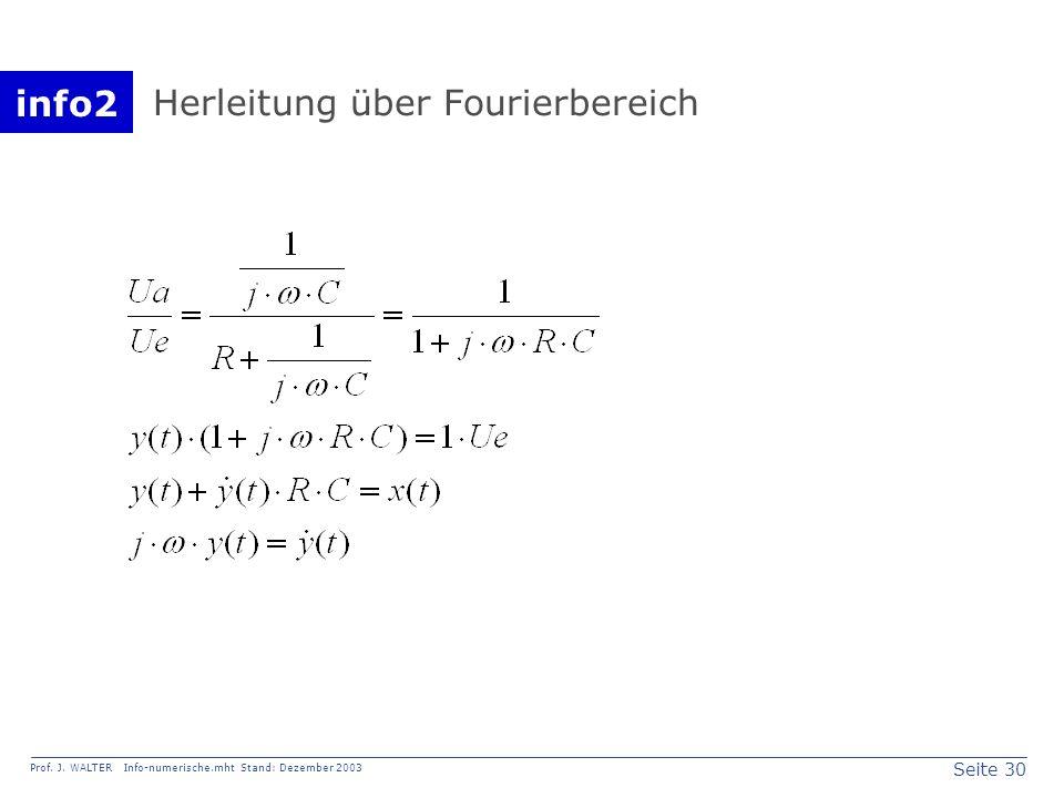 info2 Prof. J. WALTER Info-numerische.mht Stand: Dezember 2003 Seite 30 Herleitung über Fourierbereich