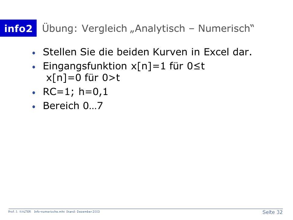 info2 Prof. J. WALTER Info-numerische.mht Stand: Dezember 2003 Seite 32 Übung: Vergleich Analytisch – Numerisch Stellen Sie die beiden Kurven in Excel