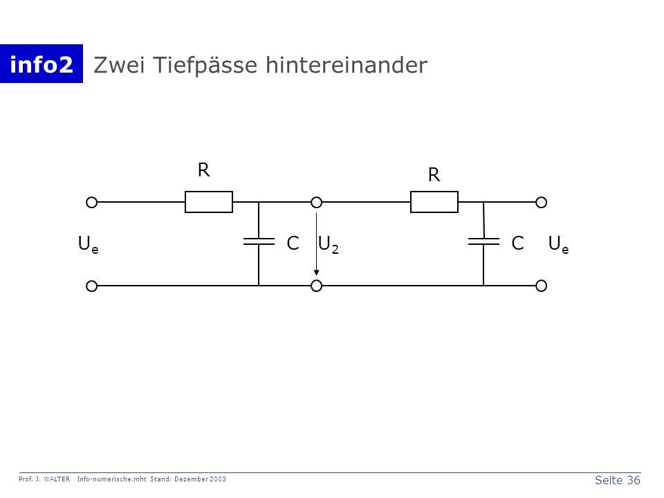 info2 Prof. J. WALTER Info-numerische.mht Stand: Dezember 2003 Seite 36 Zwei Tiefpässe hintereinander CUeUe CU2U2 UeUe R R